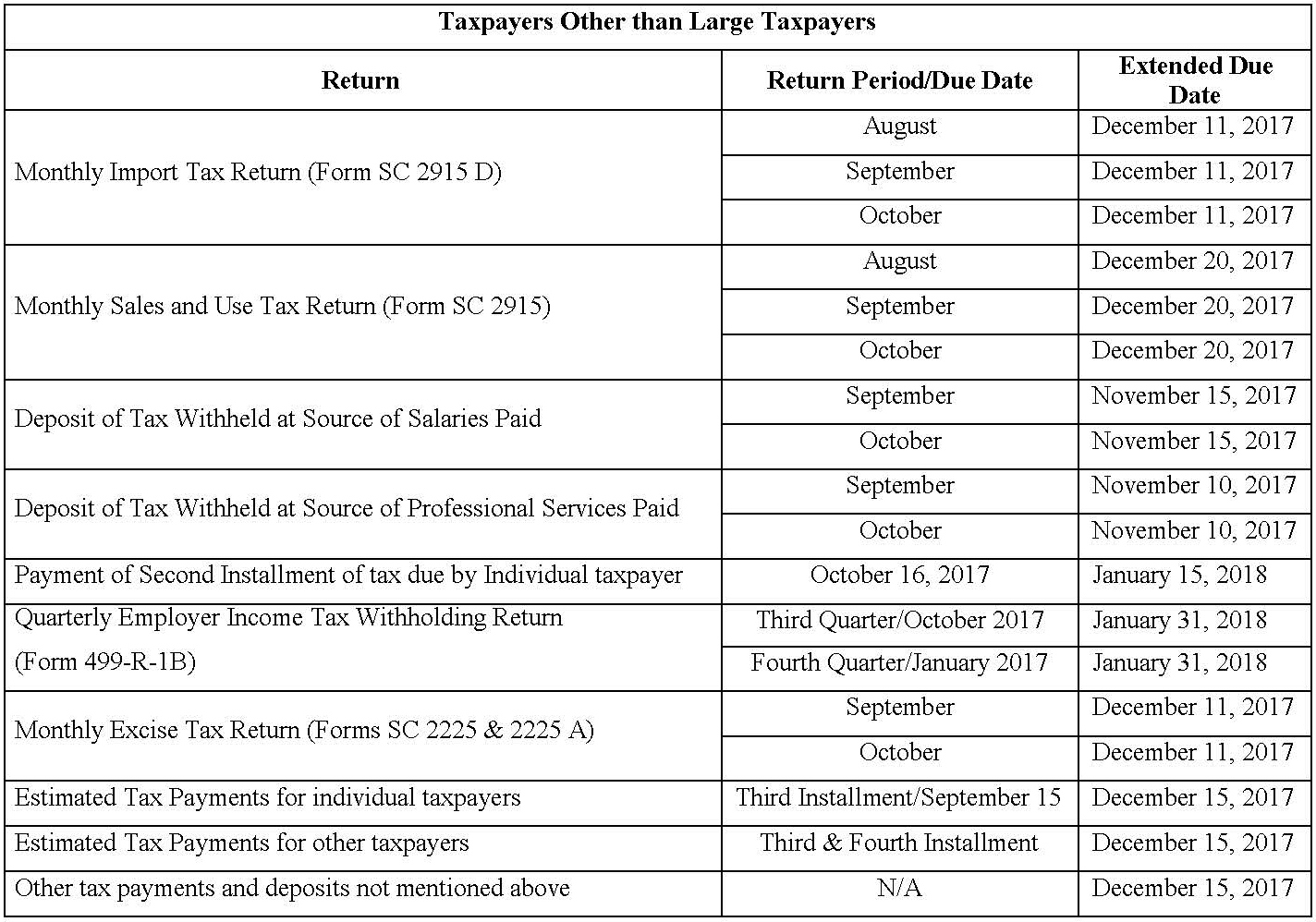 Puerto rico treasury department postponement of due dates for a large taxpayer as defined under section 101001a35 of the puerto rico internal revenue code of 2011 as amended is any taxpayer engaged in trade or 1betcityfo Images